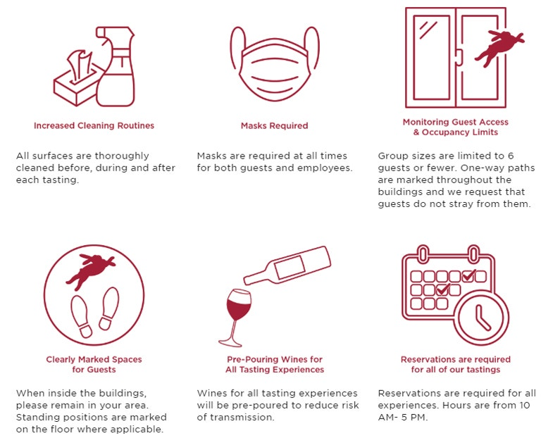 HALL Wines Safety Protocols for Customers & Employee's image Icons and description text in the image